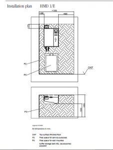 HMD1 Install Plan