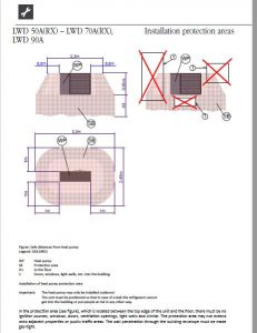 LWDxxA Flammability Positioning