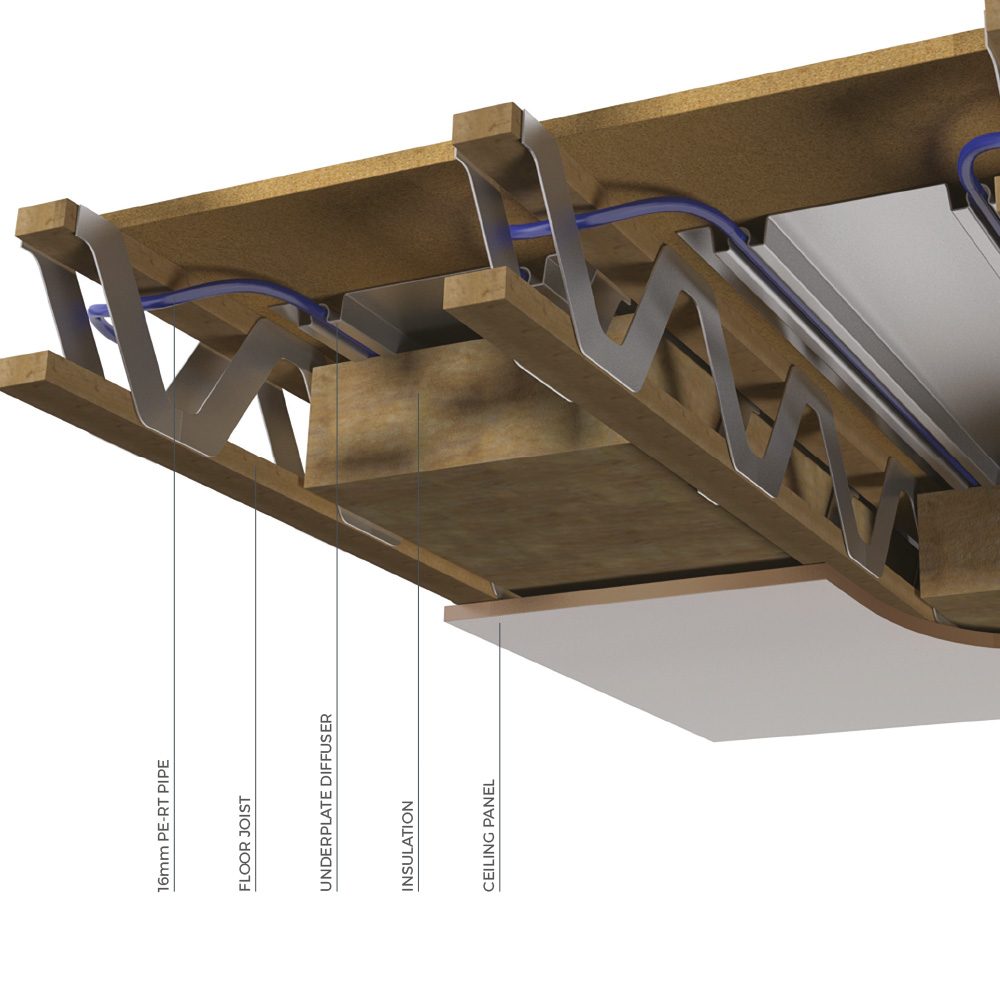 UnderPlate – for Suspended Floors