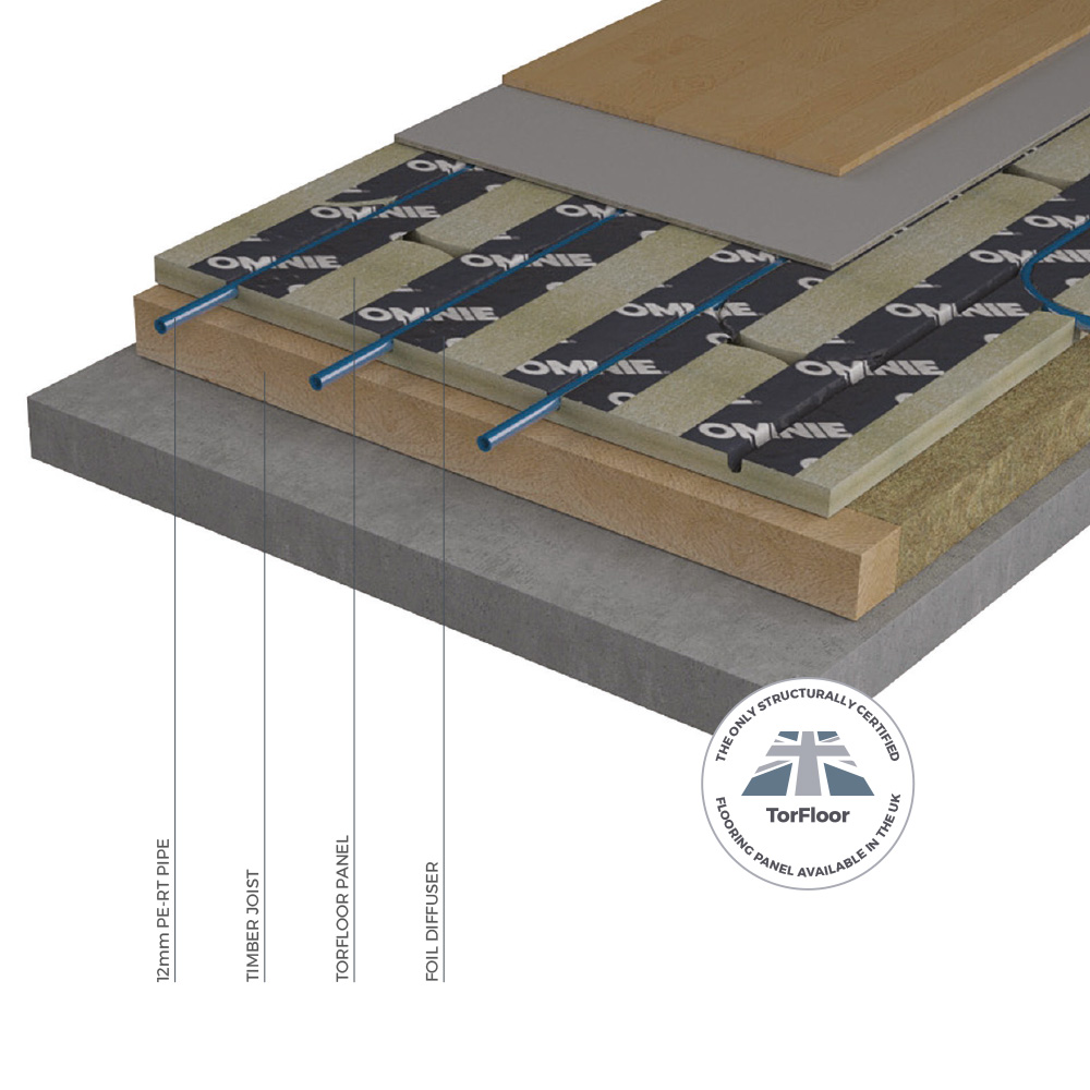 TorFloor – for Batten Floors