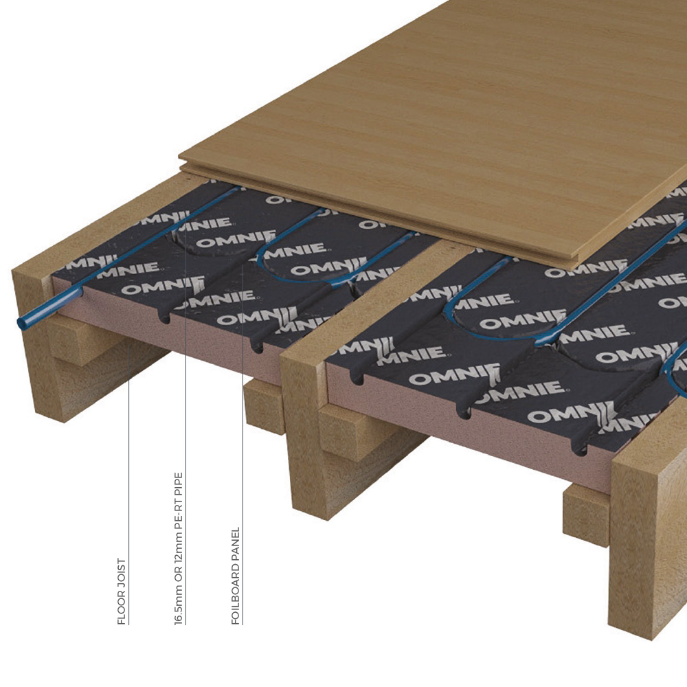 Foilboard For Suspended Floors Omnie Underfloor