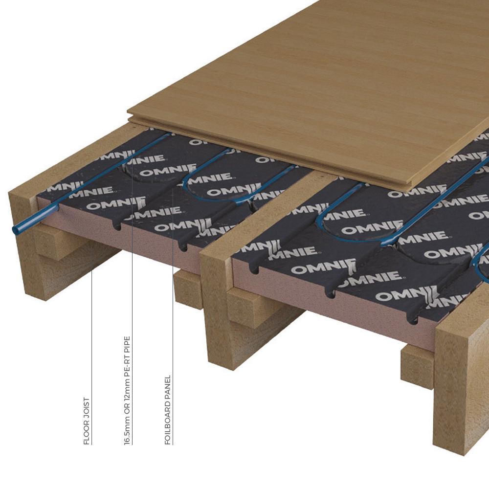 FoilBoard – for suspended floors