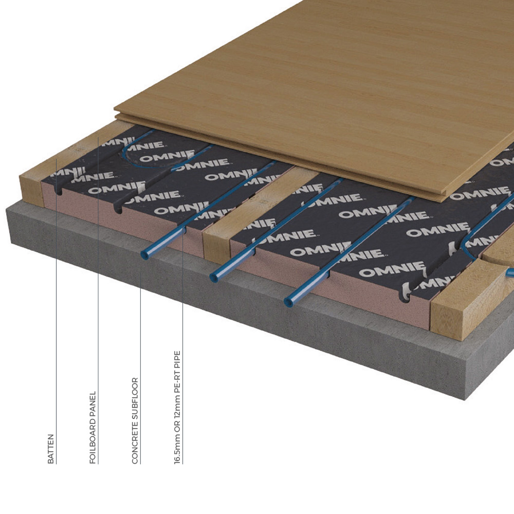FoilBoard – for batten floors
