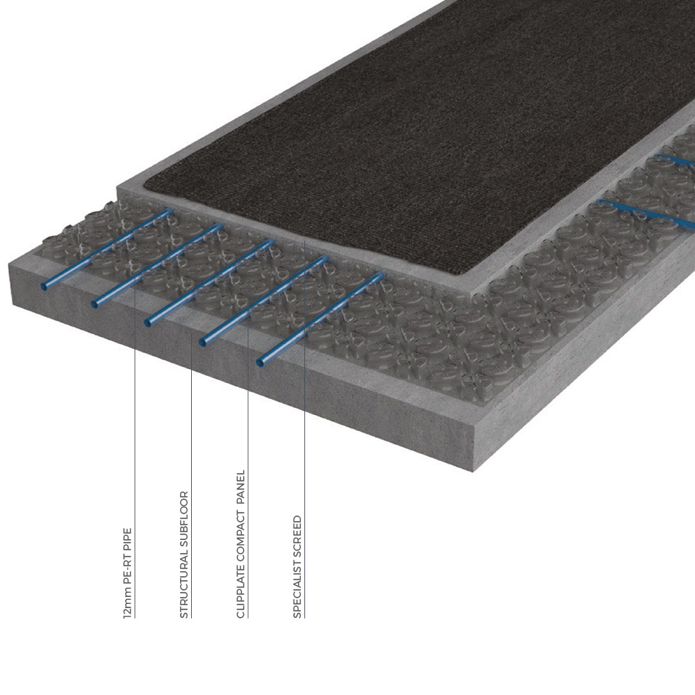 ClipPlate Compact – for Screeded Floors