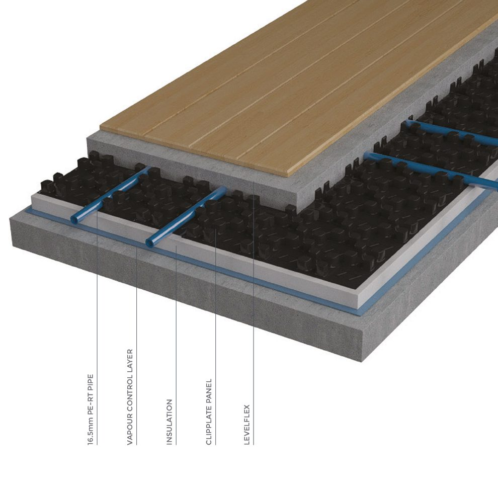 ClipPlate – for Screeded Floors