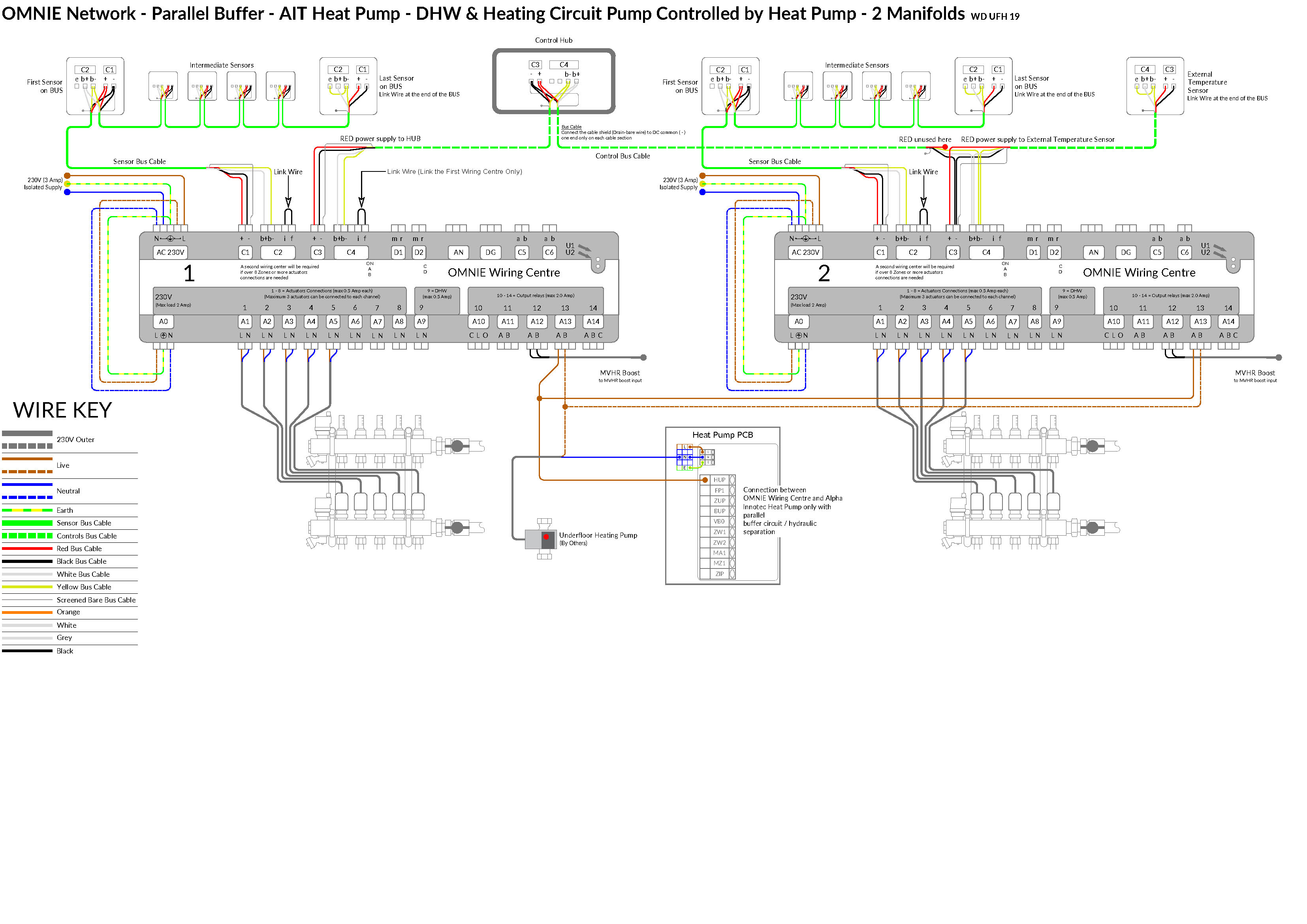 Omnie Network Parallel Circuit Ait Heat Pump Wiring Diagram Wd Onc 032 Buffer 2 Centres