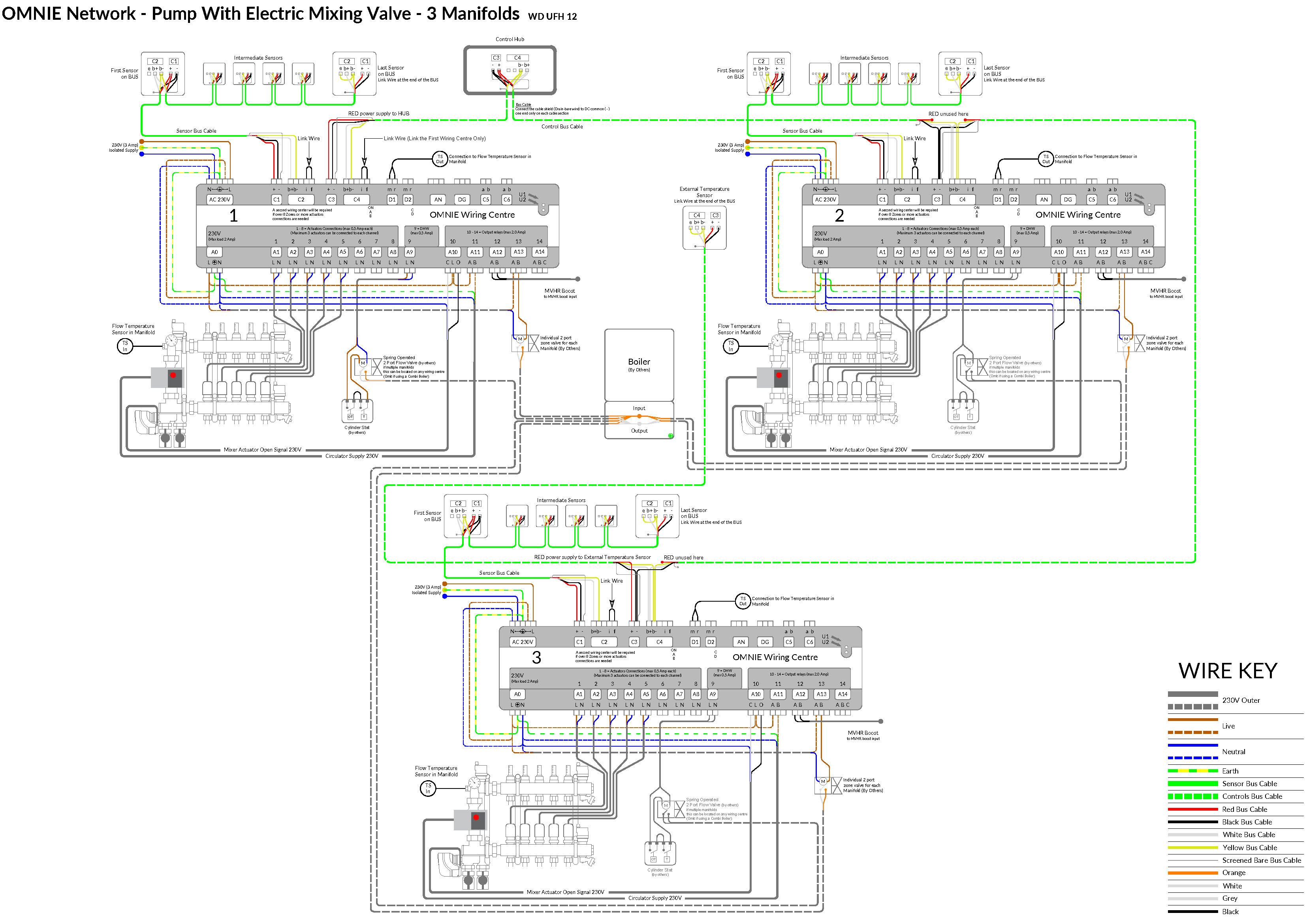 Omnie network controls with electric mixing valve for weather use this wiring diagram for 3 manifolds and wiring centres asfbconference2016 Choice Image