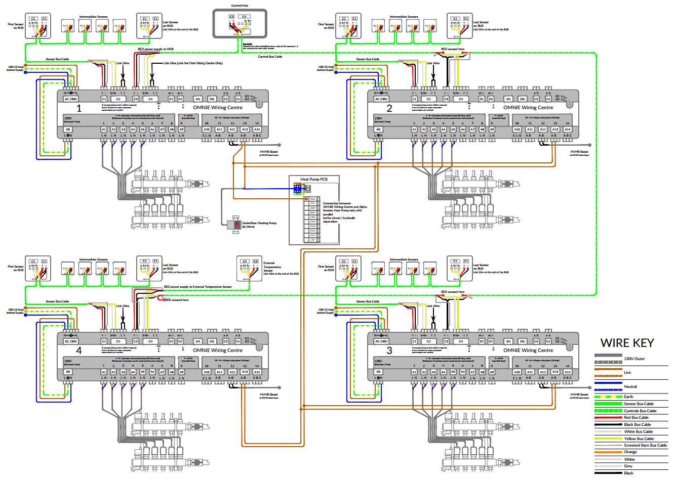 Omnie Network Parallel Circuit Ait Heat Pump Wired Diagram Wd Onc 34 Buffer 4 Wiring Centres