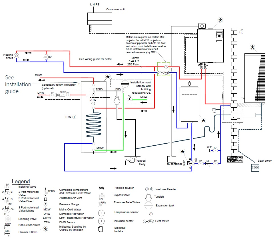 Heat Meter Wiring Diagram Free For You Pedestal Diagrams Lwd Site And Schematic Omnie Rh Co Uk Residential Electrical 200