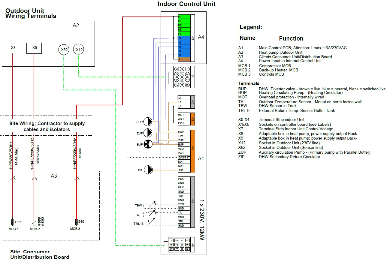 Lw121asx Site Schematic And Wiring Omnie Through Cables Between X12 X1 X52 X5 Are Supplied By In Set Length Default 20m Lengths 30m 40m Available Should Be Ordered If Required