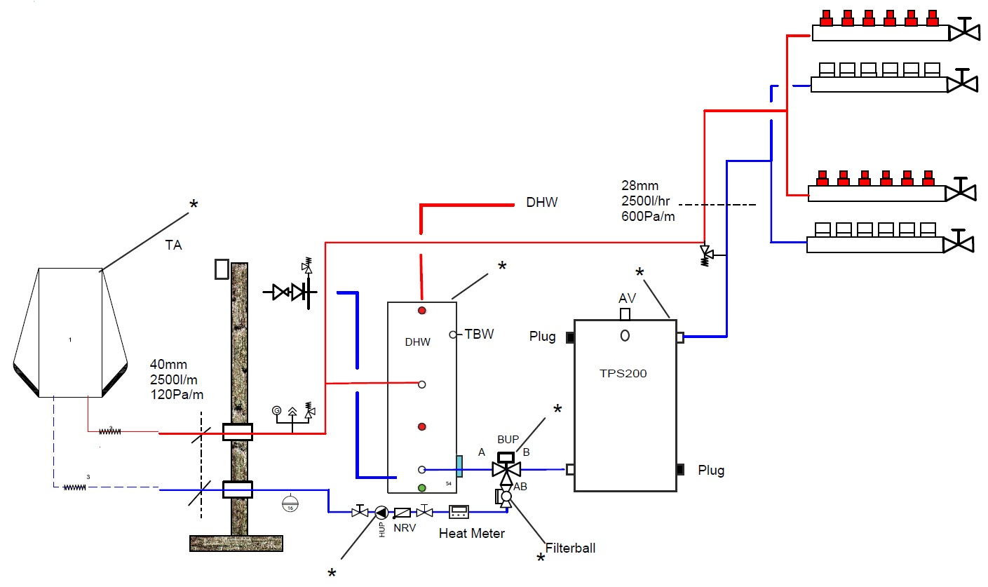 Lw121asx Site Schematic And Wiring Omnie In Parallel Diagram Heating Dhw Series Return Buffer