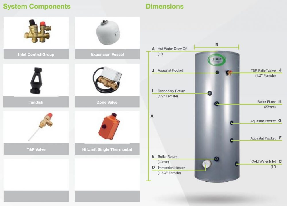 Omnie Heat Pump Hot Water Cylinders – OMNIE