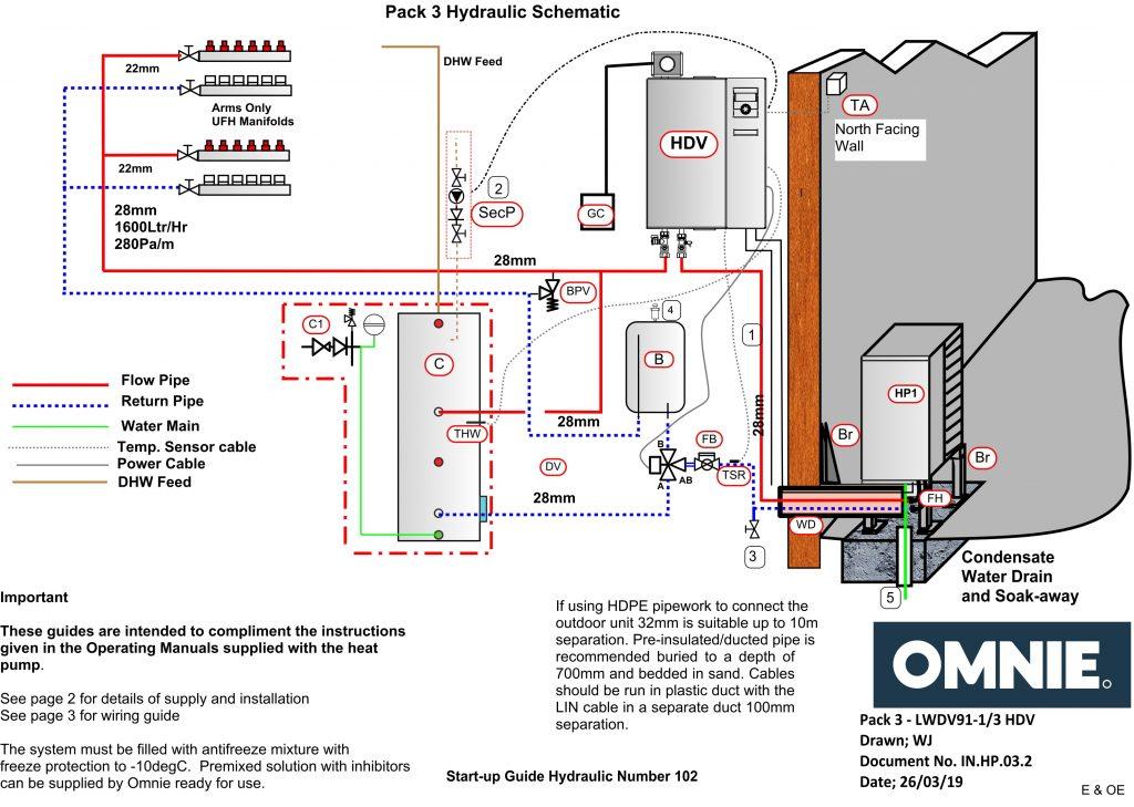 Pack 3 hydraulic