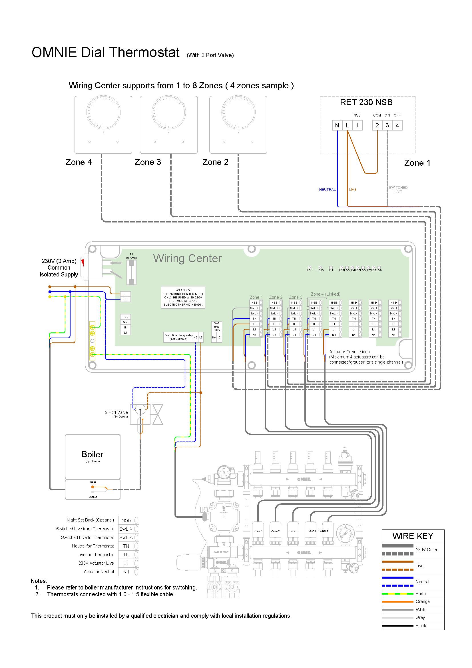 Nest Second Generation Wiring Diagram from cdn1.omnie.co.uk