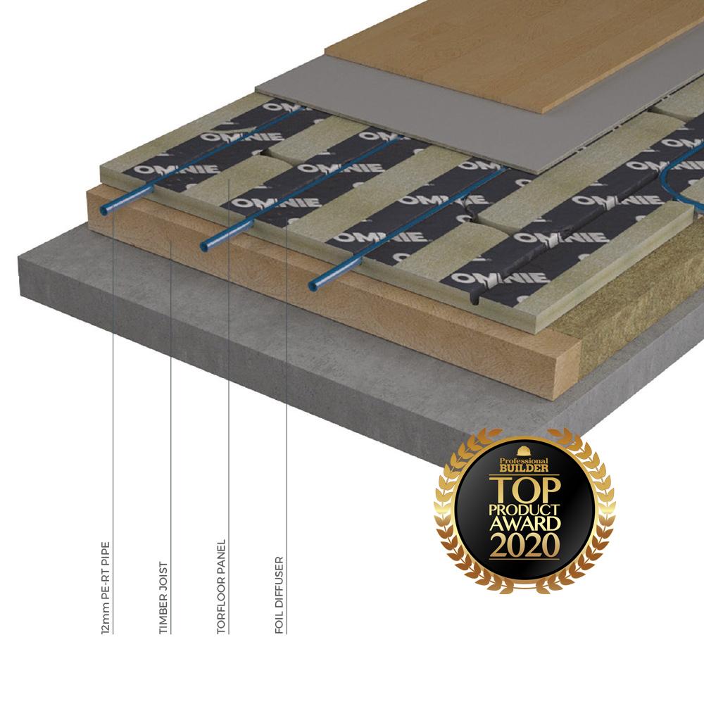 TorFloor – for Batten Floors